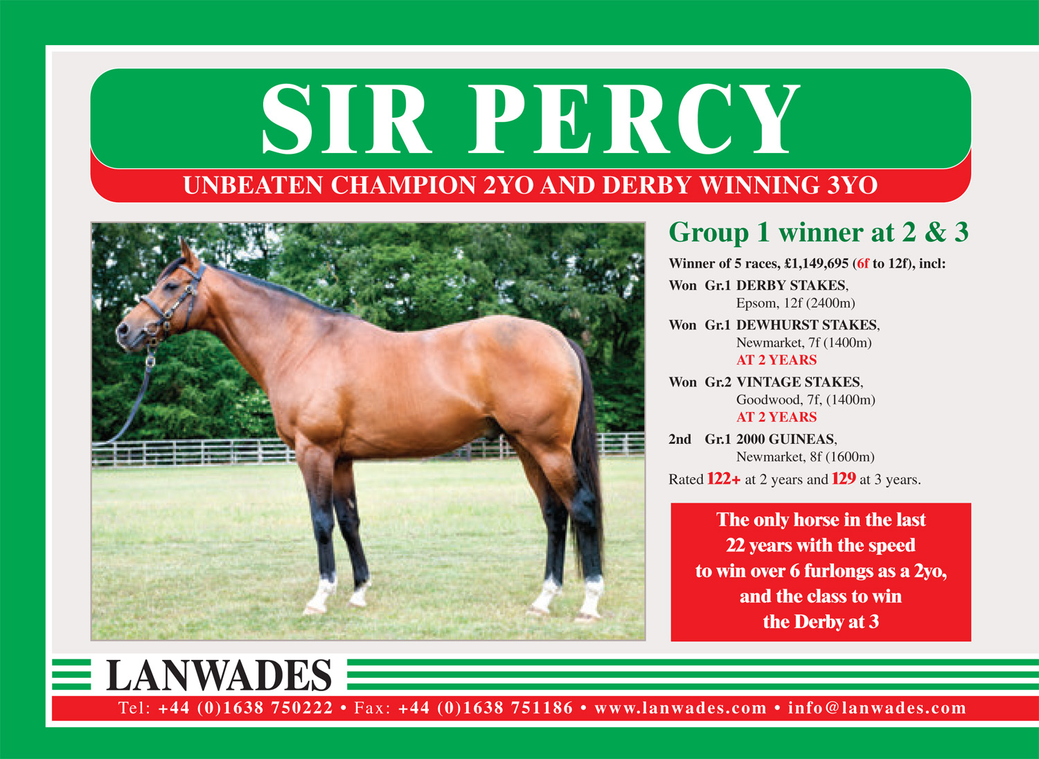 Sir Percy summary