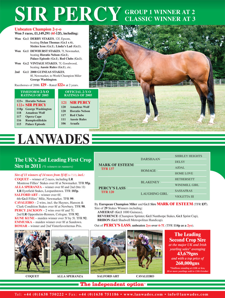 Lanwades Sir Percy Summary 2012