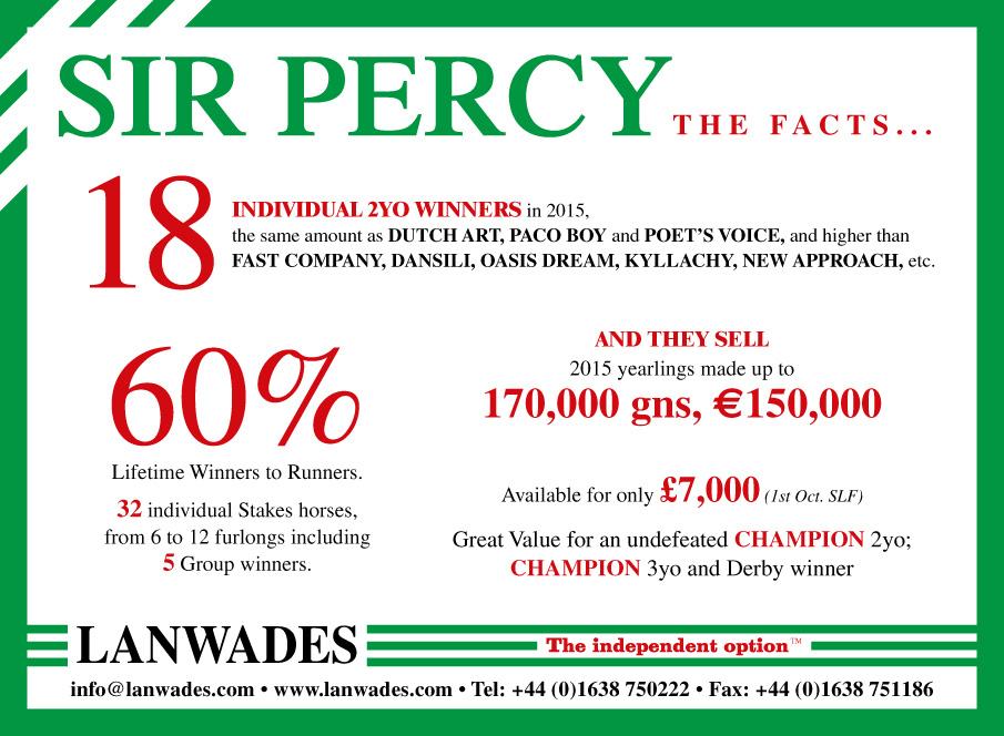 SirPercy_Facts_feb16